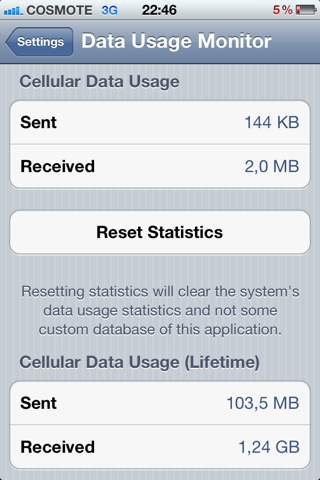 أداة  Data Usage Monitor
